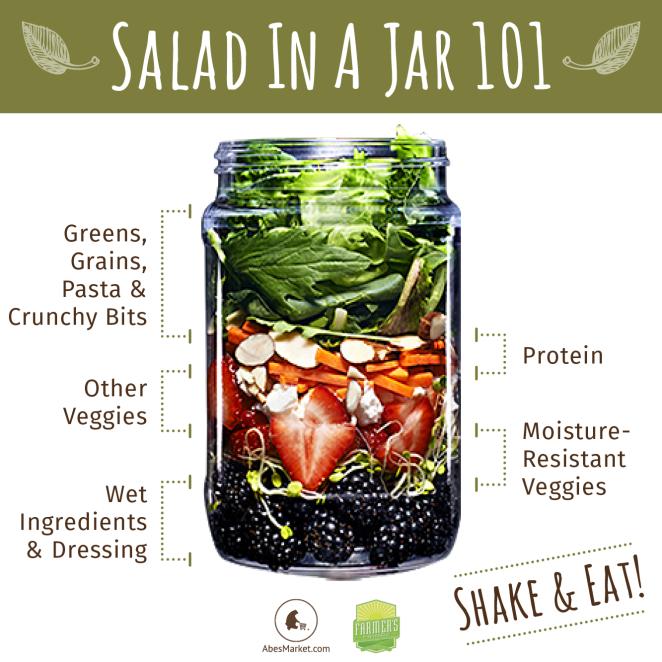 Salad_InAJar_FB